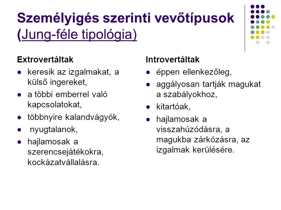 Személyigés szerinti vevőtípusok (Jung-féle tipológia)
