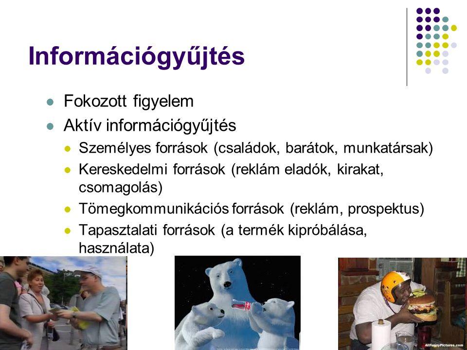 Információgyűjtés Fokozott figyelem Aktív információgyűjtés