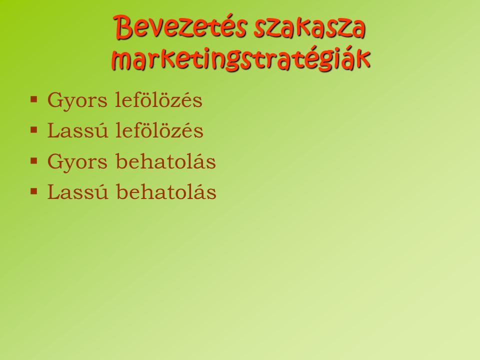 Bevezetés szakasza marketingstratégiák