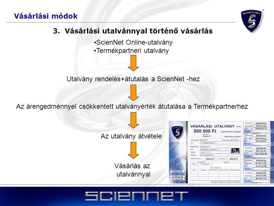 Vásárlási módok 3. Vásárlási utalvánnyal történő vásárlás. ScienNet Online-utalvány. Termékpartneri utalvány.