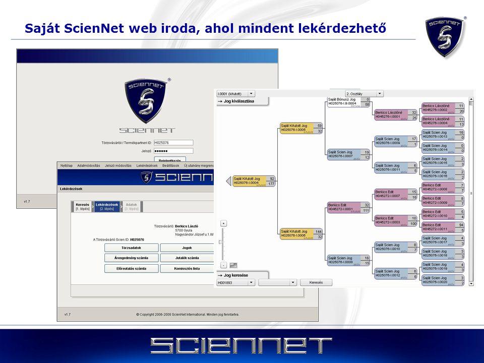 Saját ScienNet web iroda, ahol mindent lekérdezhető