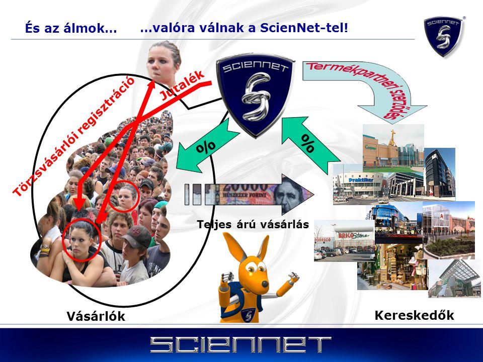 % % És az álmok… …valóra válnak a ScienNet-tel! Jutalék Vásárlók