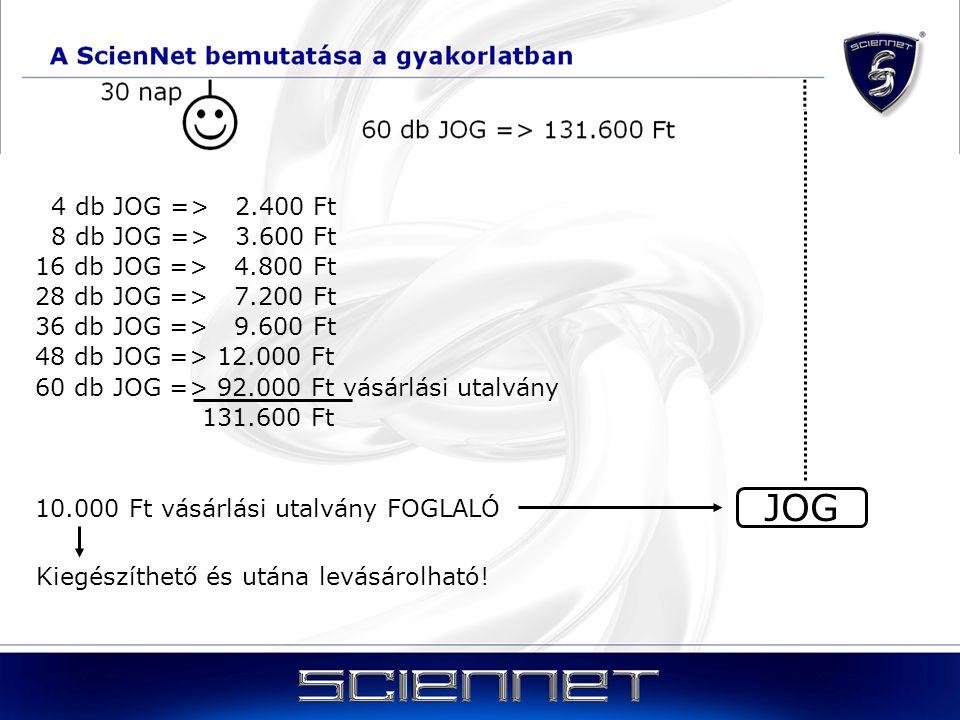 JOG 4 db JOG => 2.400 Ft 8 db JOG => 3.600 Ft