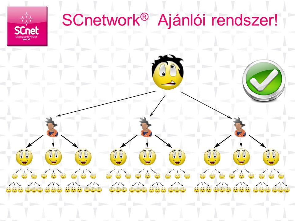 SCnetwork® Ajánlói rendszer!