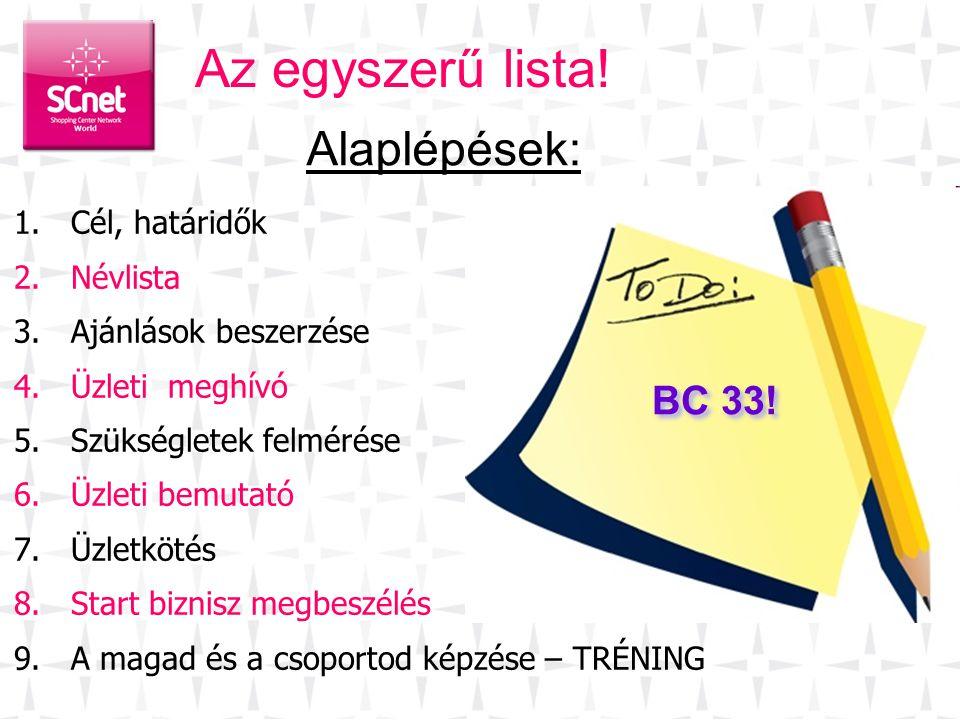 Az egyszerű lista! Alaplépések: BC 33! 1. Cél, határidők 2. Névlista