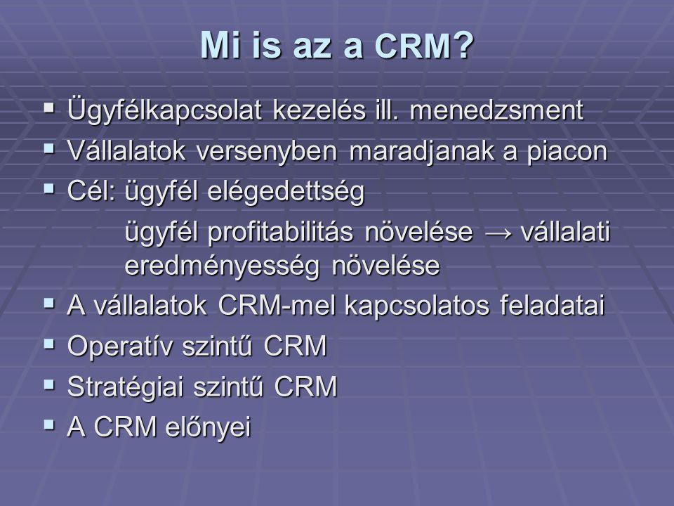 Mi is az a CRM Ügyfélkapcsolat kezelés ill. menedzsment