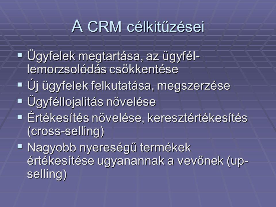 A CRM célkitűzései Ügyfelek megtartása, az ügyfél-lemorzsolódás csökkentése. Új ügyfelek felkutatása, megszerzése.