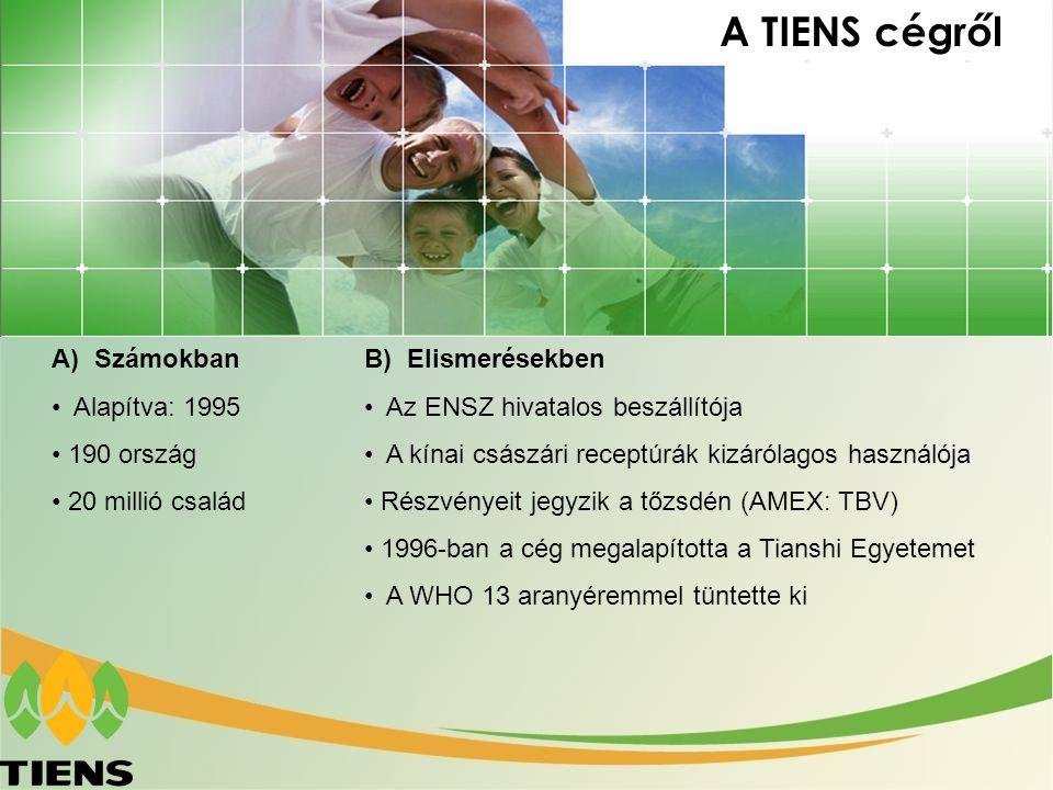 A TIENS cégről A) Számokban Alapítva: 1995 190 ország 20 millió család