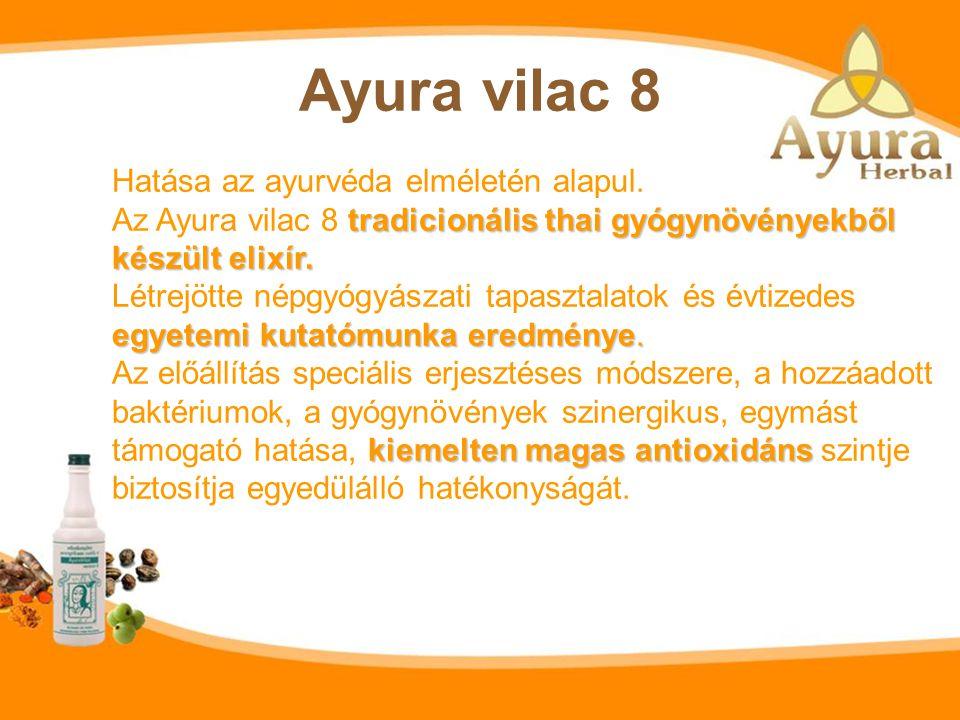 Ayura vilac 8 Hatása az ayurvéda elméletén alapul.