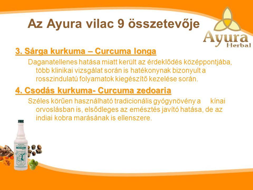 Az Ayura vilac 9 összetevője