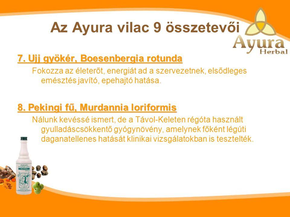 Az Ayura vilac 9 összetevői