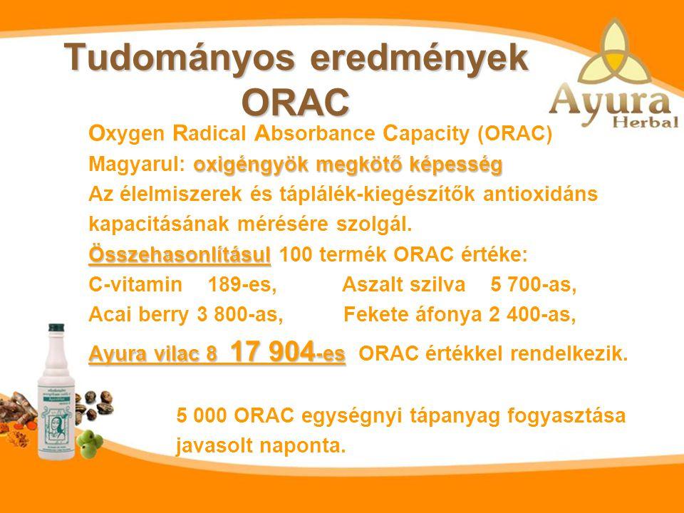Tudományos eredmények ORAC
