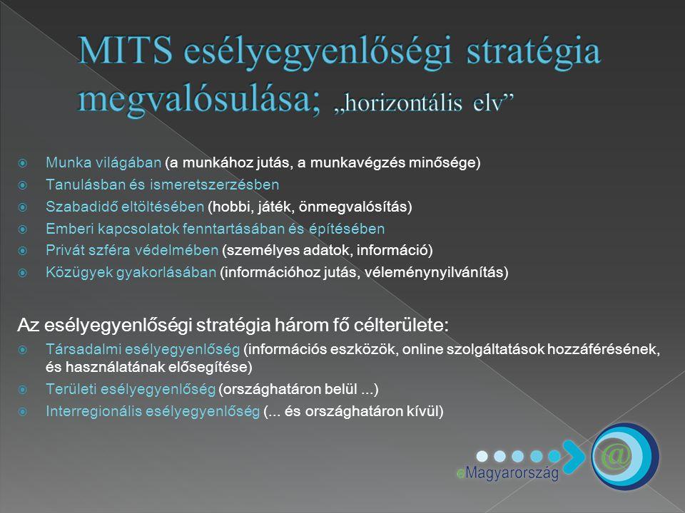 """MITS esélyegyenlőségi stratégia megvalósulása; """"horizontális elv"""