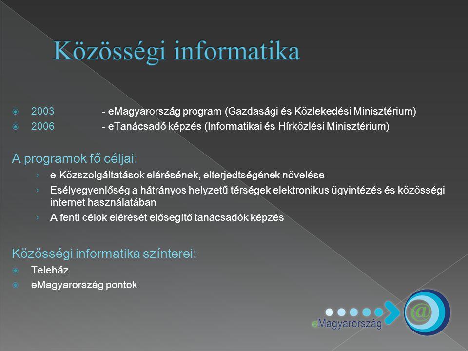 Közösségi informatika