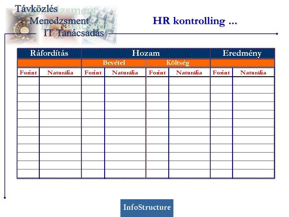 HR kontrolling ...  