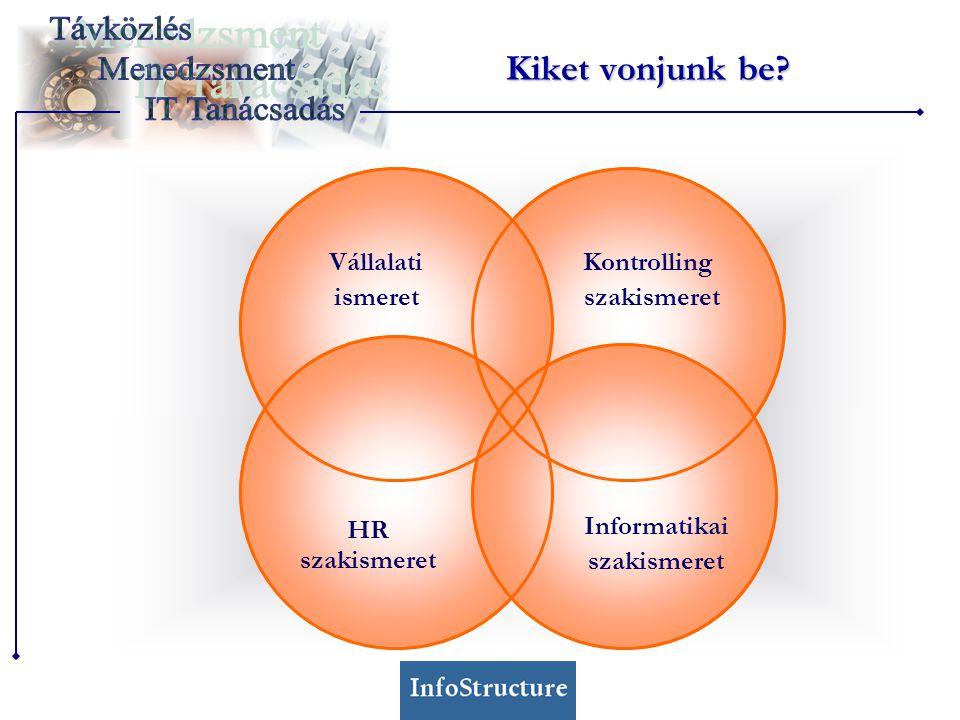 Kiket vonjunk be Vállalati ismeret Kontrolling szakismeret HR