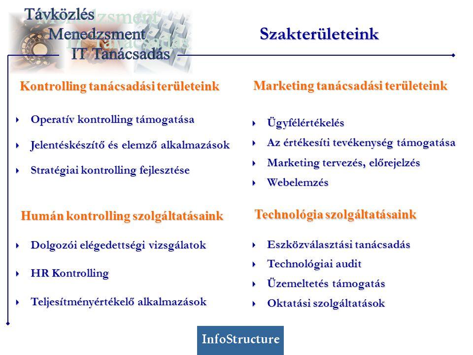Szakterületeink Marketing tanácsadási területeink