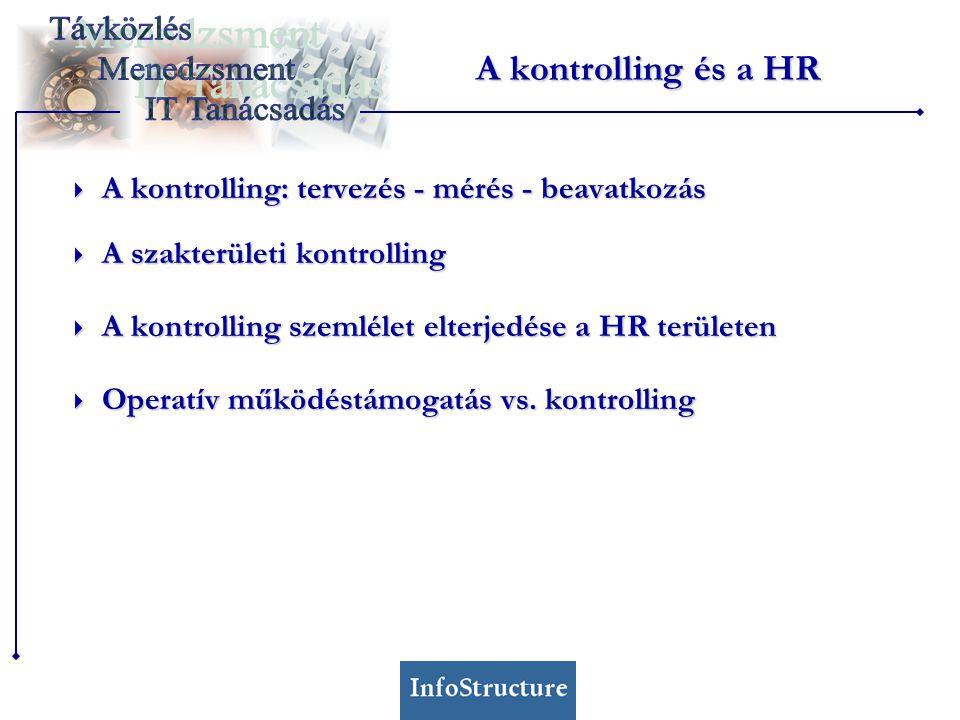 A kontrolling és a HR A kontrolling: tervezés - mérés - beavatkozás