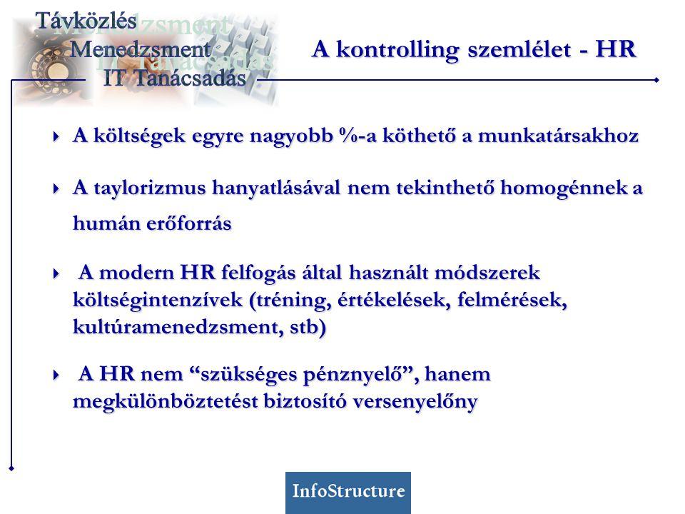 A kontrolling szemlélet - HR