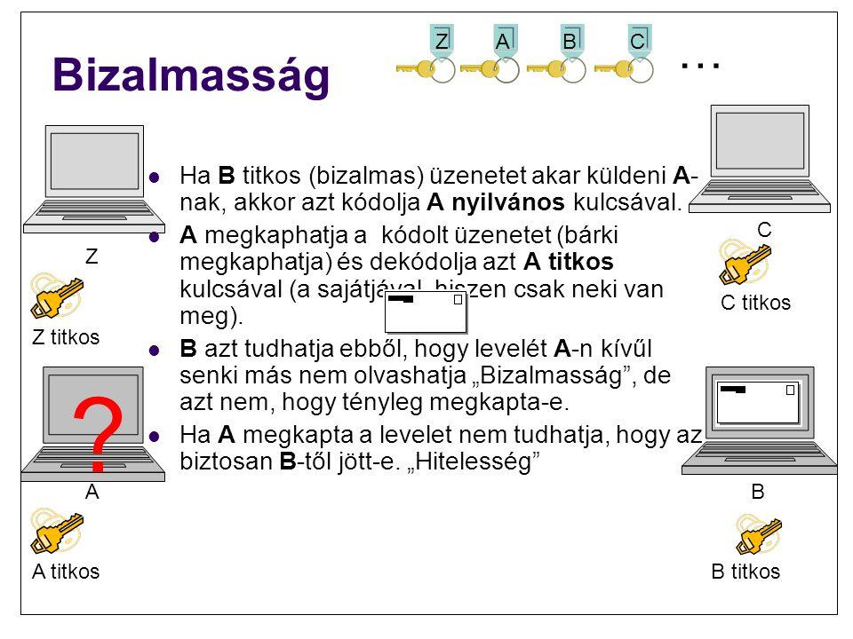 Bizalmasság … Z. A. A. B. C. Ha B titkos (bizalmas) üzenetet akar küldeni A-nak, akkor azt kódolja A nyilvános kulcsával.