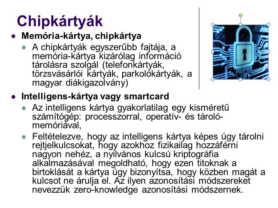 Chipkártyák Memória-kártya, chipkártya