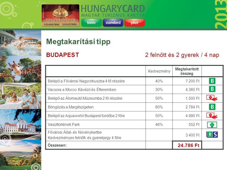 Megtakarítási tipp BUDAPEST 2 felnőtt és 2 gyerek / 4 nap 24.786 Ft