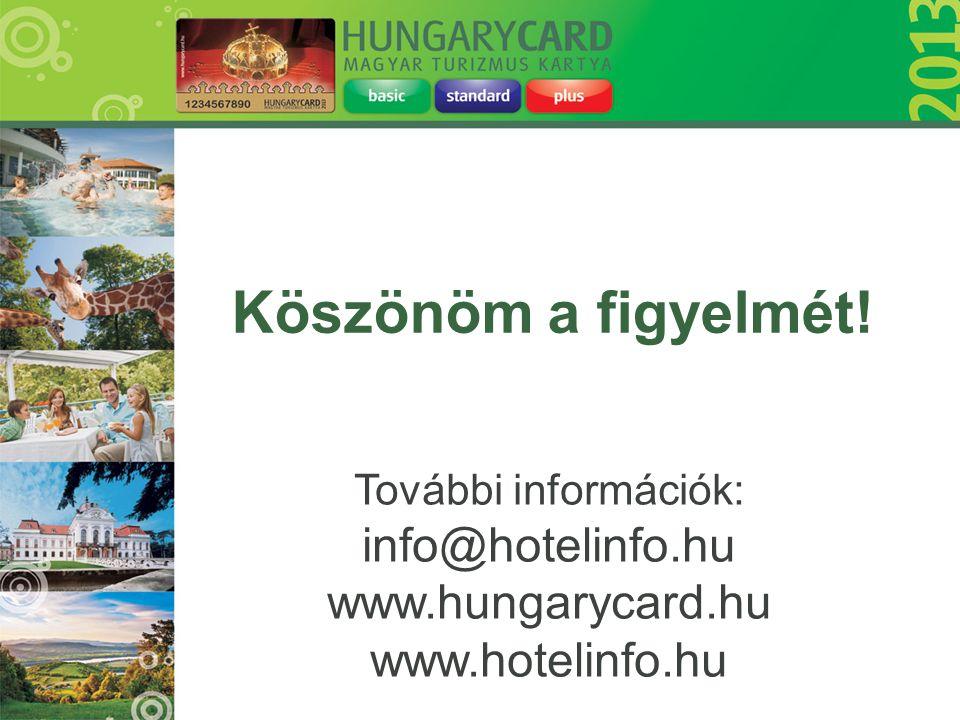 Köszönöm a figyelmét! info@hotelinfo.hu www.hungarycard.hu