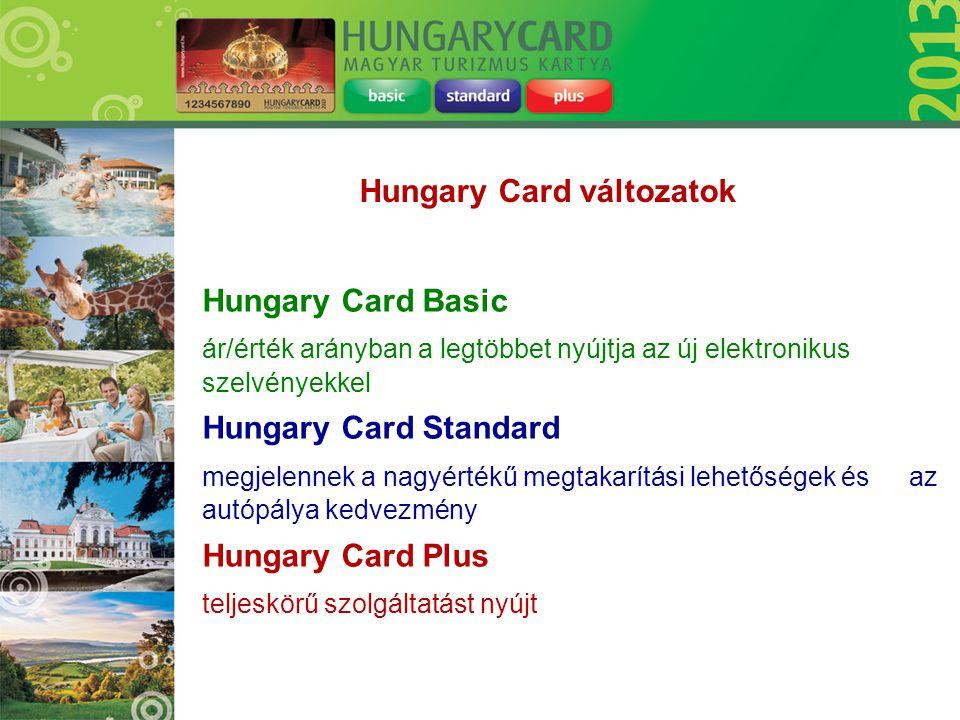 Hungary Card változatok