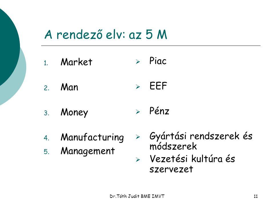 A rendező elv: az 5 M Market Man Money Manufacturing Management Piac