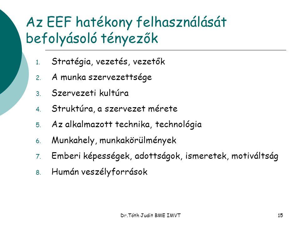 Az EEF hatékony felhasználását befolyásoló tényezők