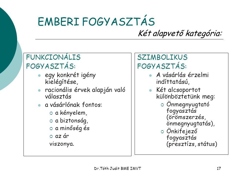 EMBERI FOGYASZTÁS Két alapvető kategória: FUNKCIONÁLIS FOGYASZTÁS: