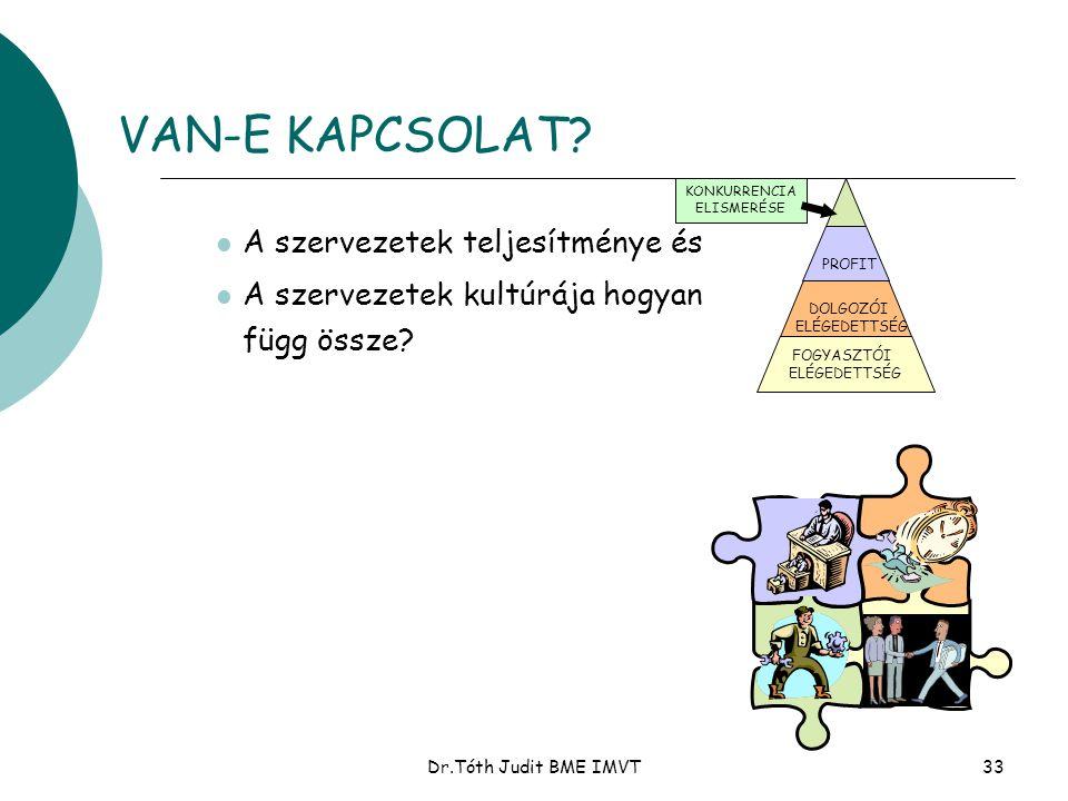 VAN-E KAPCSOLAT A szervezetek teljesítménye és