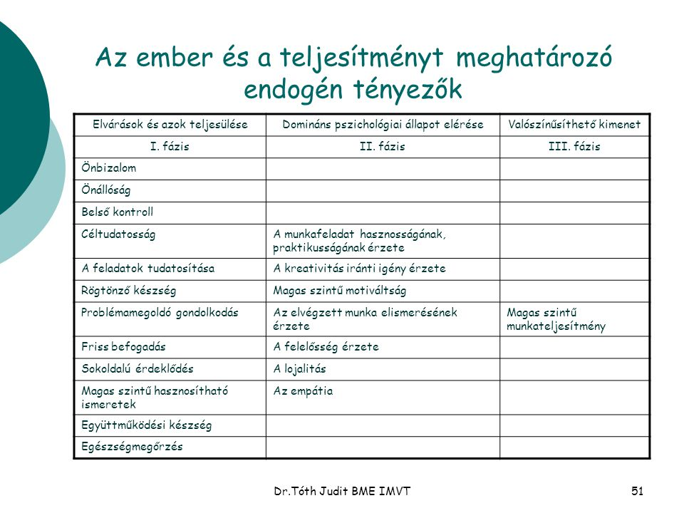 Az ember és a teljesítményt meghatározó endogén tényezők