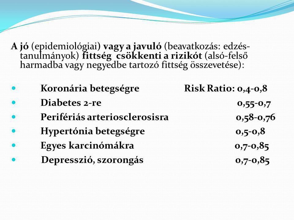 A jó (epidemiológiai) vagy a javuló (beavatkozás: edzés- tanulmányok) fittség csökkenti a rizikót (alsó-felső harmadba vagy negyedbe tartozó fittség összevetése):