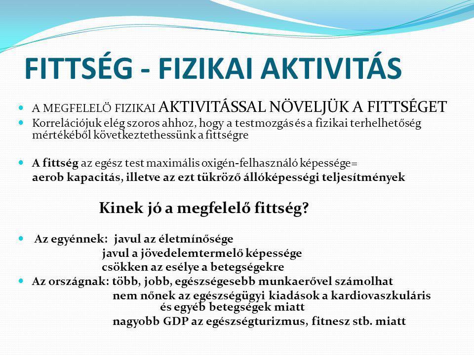 FITTSÉG - FIZIKAI AKTIVITÁS