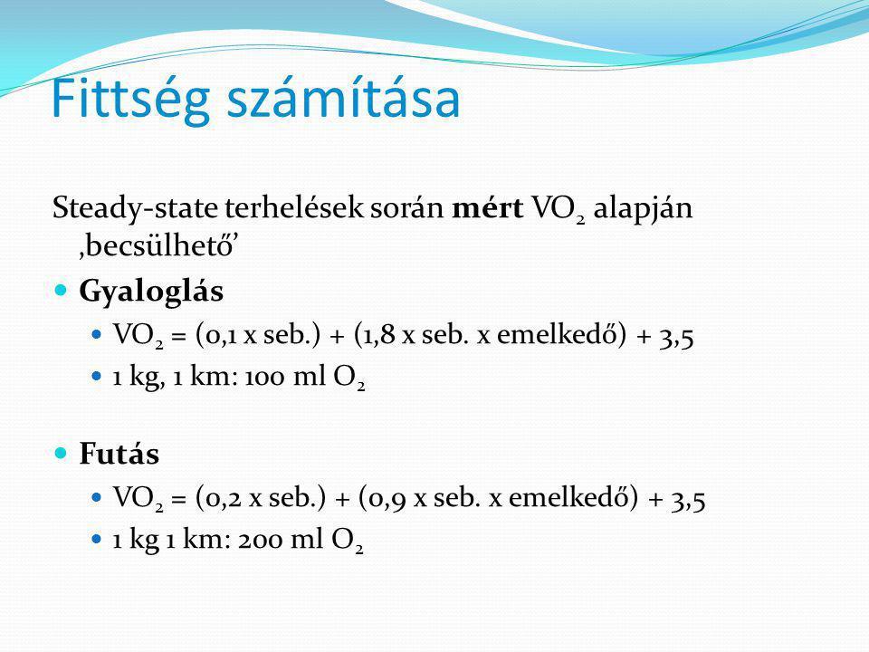 Fittség számítása Steady-state terhelések során mért VO2 alapján 'becsülhető' Gyaloglás. VO2 = (0,1 x seb.) + (1,8 x seb. x emelkedő) + 3,5.