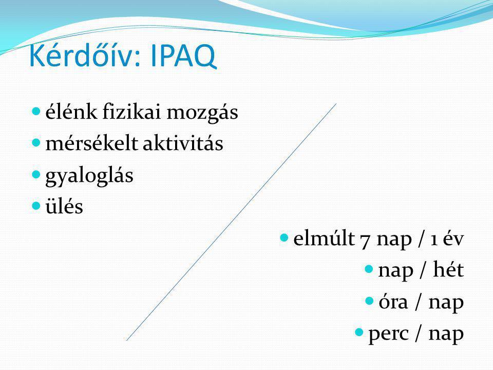Kérdőív: IPAQ élénk fizikai mozgás mérsékelt aktivitás gyaloglás ülés