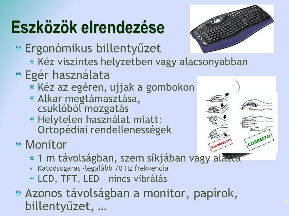 Eszközök elrendezése Ergonómikus billentyűzet Egér használata Monitor