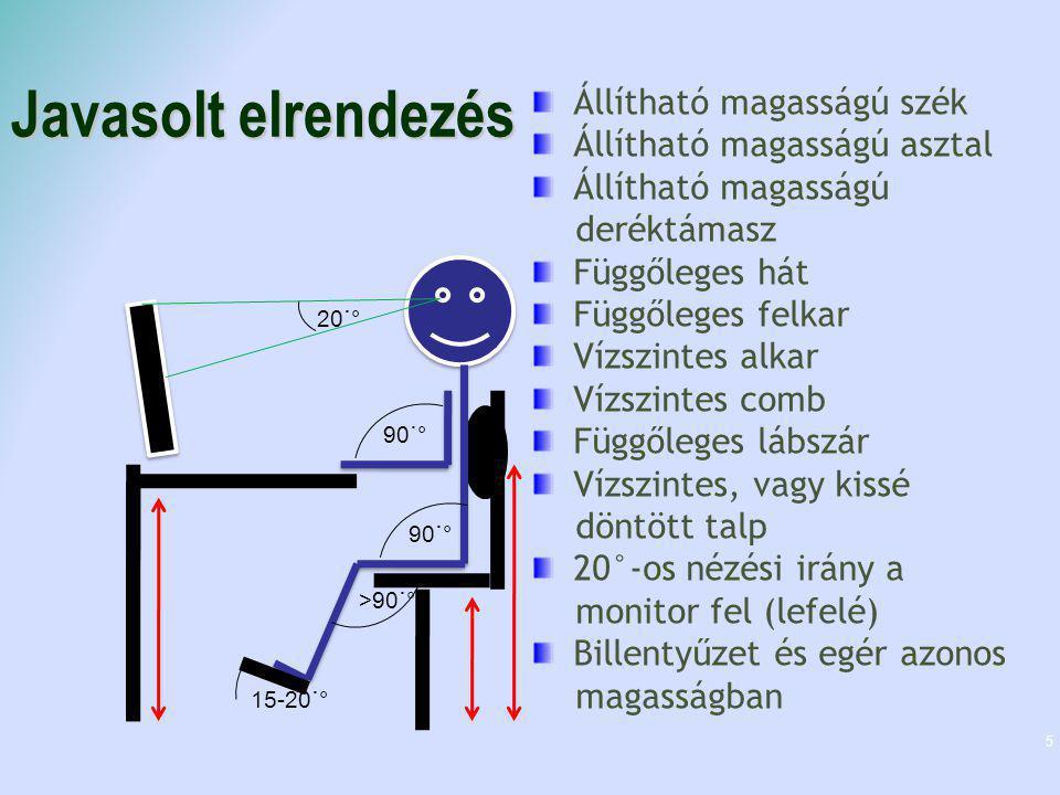 Javasolt elrendezés Állítható magasságú szék