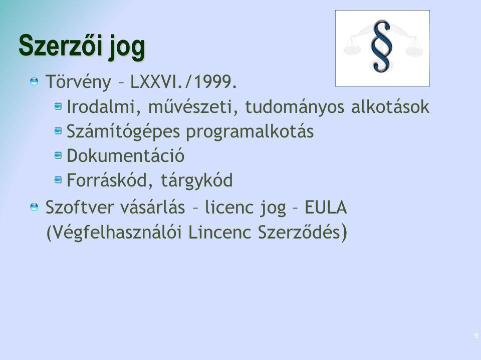 Szerzői jog Törvény – LXXVI./1999.