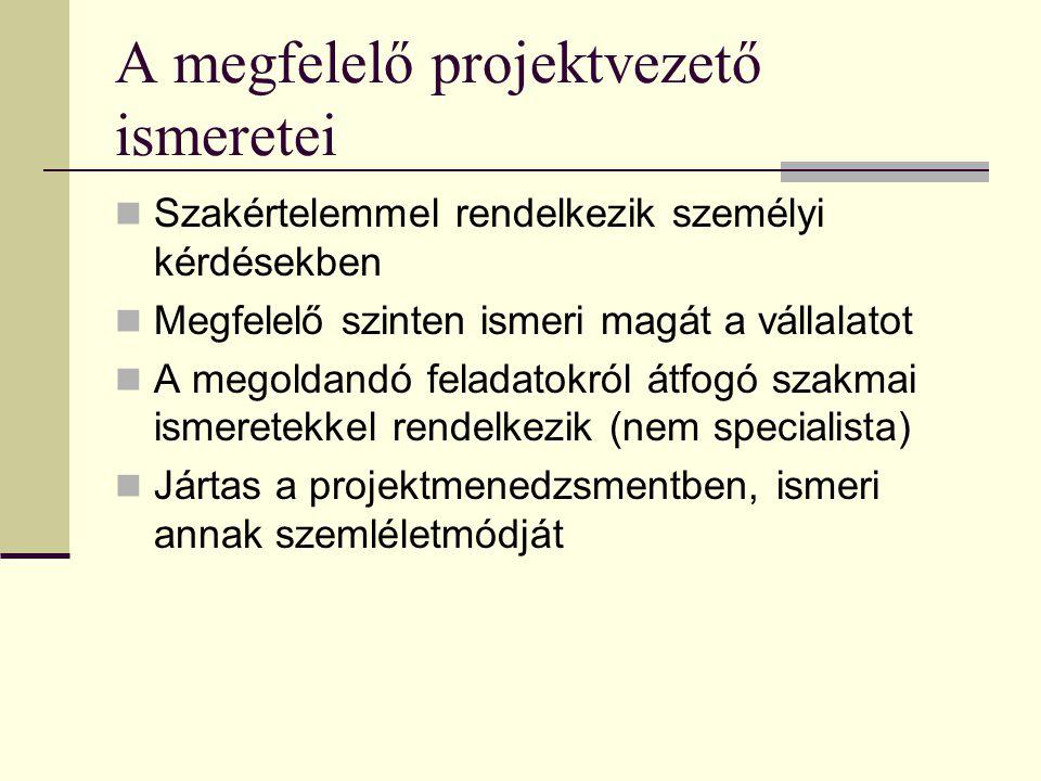 A megfelelő projektvezető ismeretei