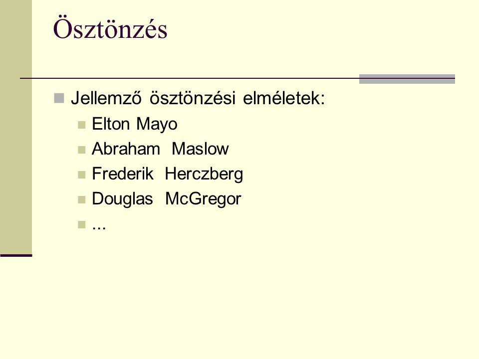 Ösztönzés Jellemző ösztönzési elméletek: Elton Mayo Abraham Maslow