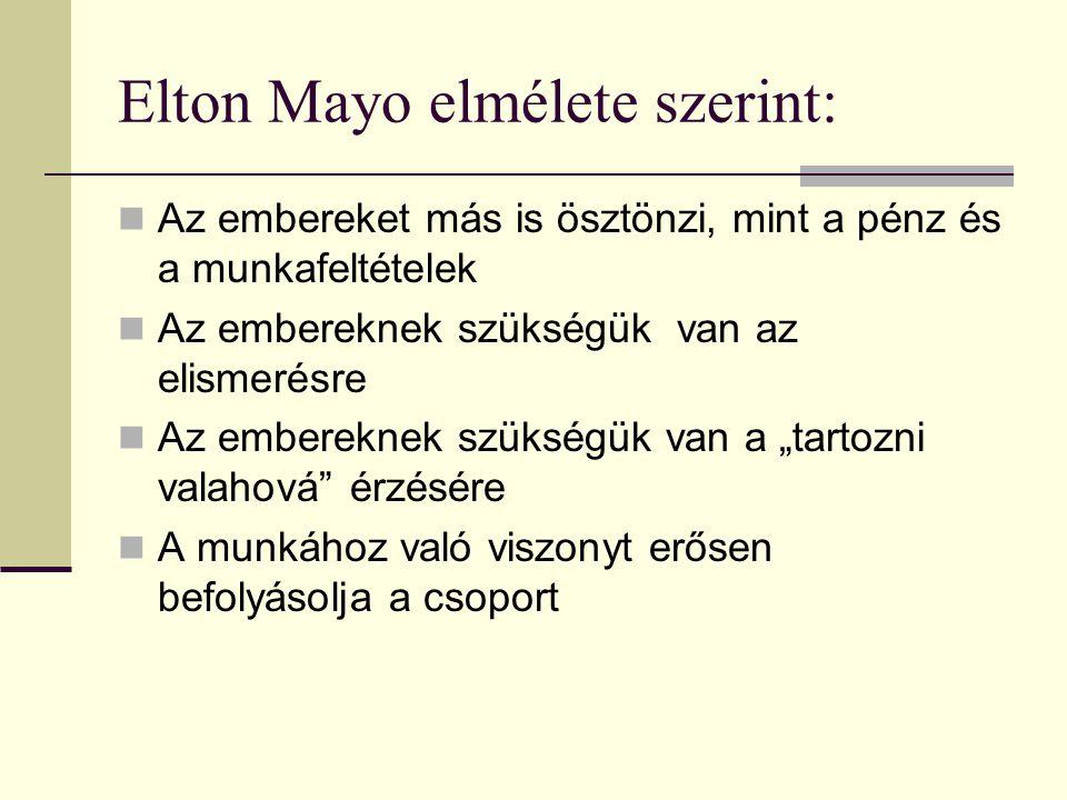Elton Mayo elmélete szerint:
