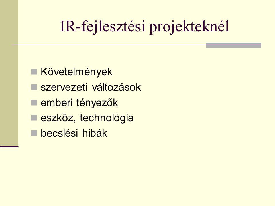 IR-fejlesztési projekteknél