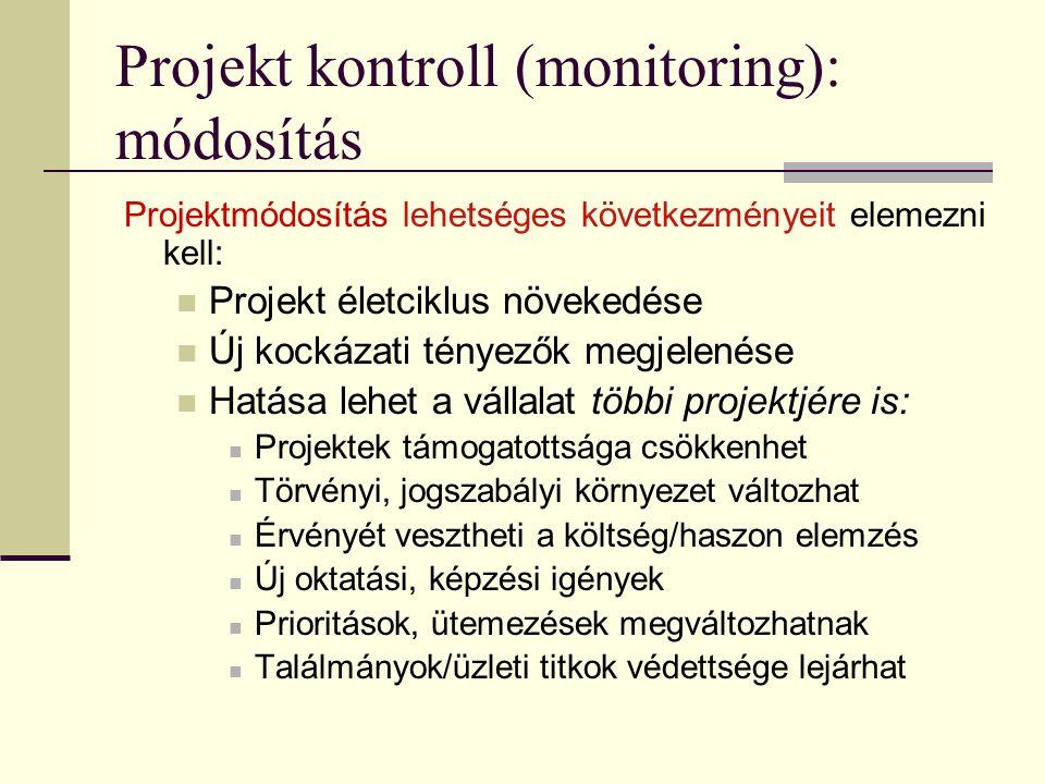 Projekt kontroll (monitoring): módosítás