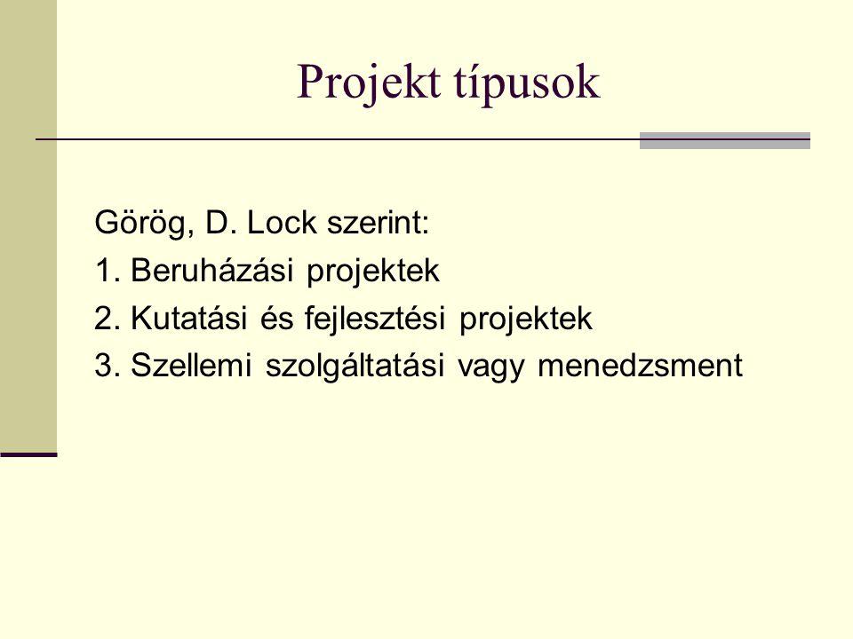 Projekt típusok Görög, D. Lock szerint: 1. Beruházási projektek