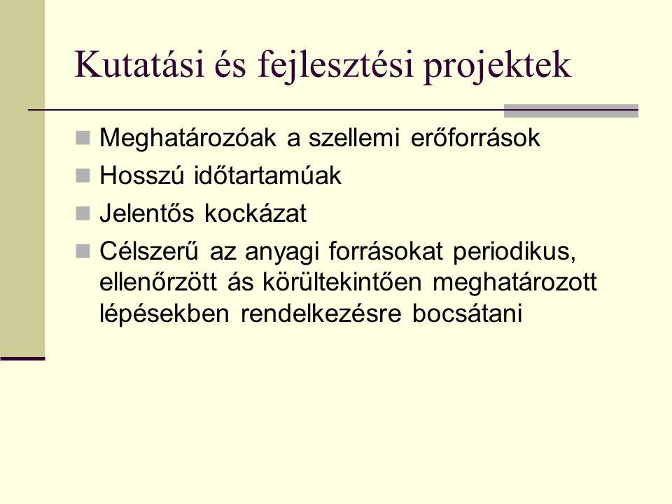 Kutatási és fejlesztési projektek