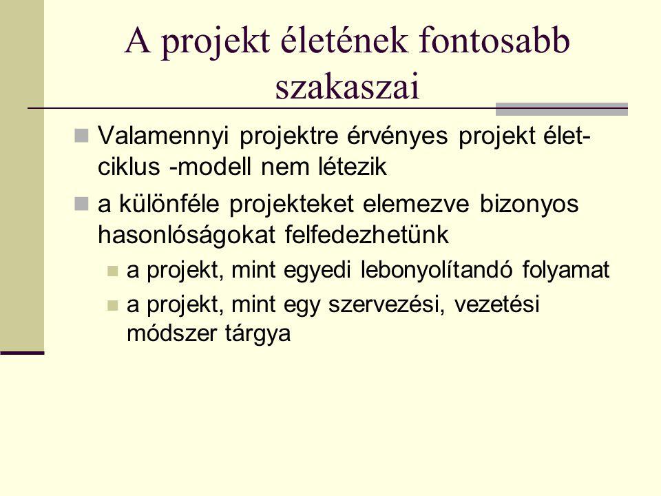 A projekt életének fontosabb szakaszai