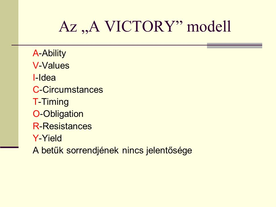 "Az ""A VICTORY modell A-Ability V-Values I-Idea C-Circumstances"
