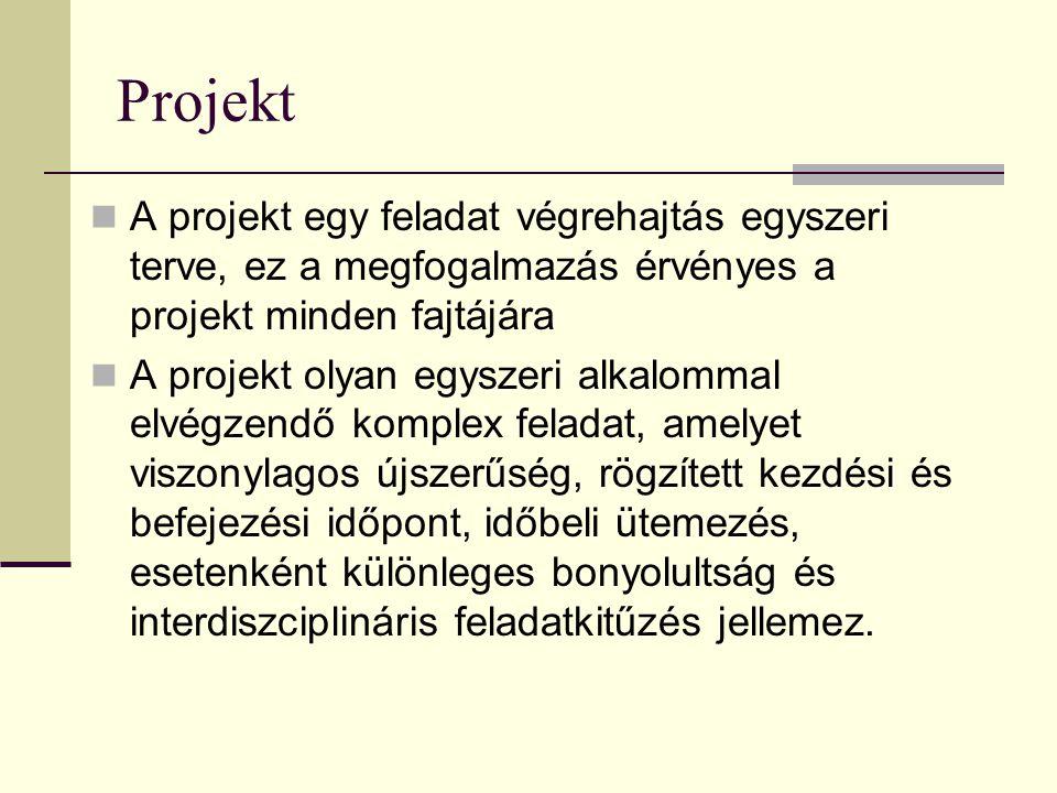 Projekt A projekt egy feladat végrehajtás egyszeri terve, ez a megfogalmazás érvényes a projekt minden fajtájára.
